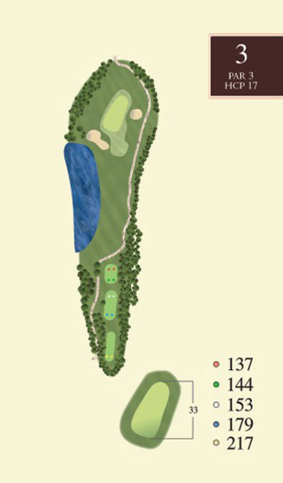 Hole 3 overview