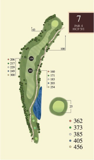 Hole 7 overview
