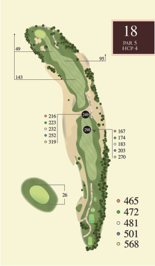 Hole 18 overview
